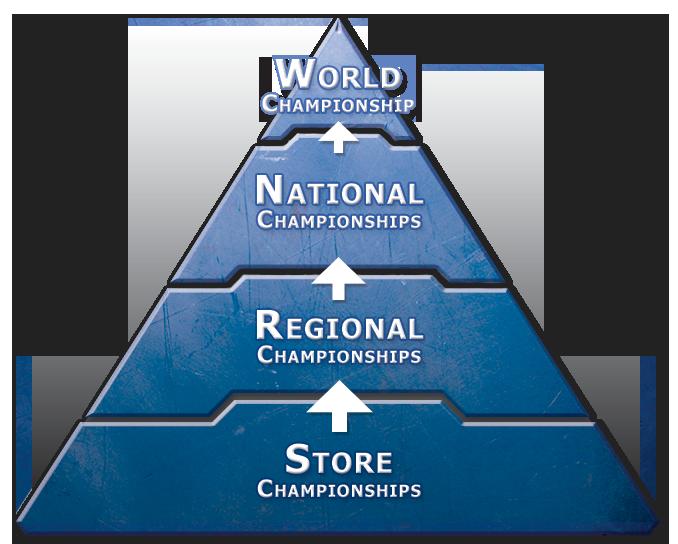 2015 Store Championship per Android Netrunner: Il Gioco di Carte