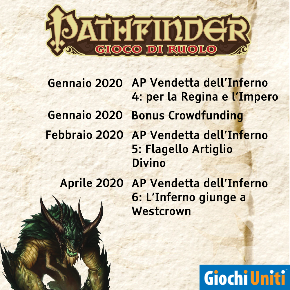 Pathfinder Linea Editoriale